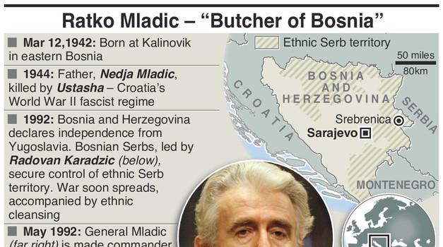 U srijedu presuda Ratku Mladiću, balkanskome mesaru koji je kriv za najmanje 20.000 ugašenih života, pa i za smrt kćeri Ane koja nije izdržala ratno ludilo svoga oca