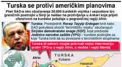 Nekima nikad nije dosta rata - nesuglasice između Turske i Amerike u Siriji