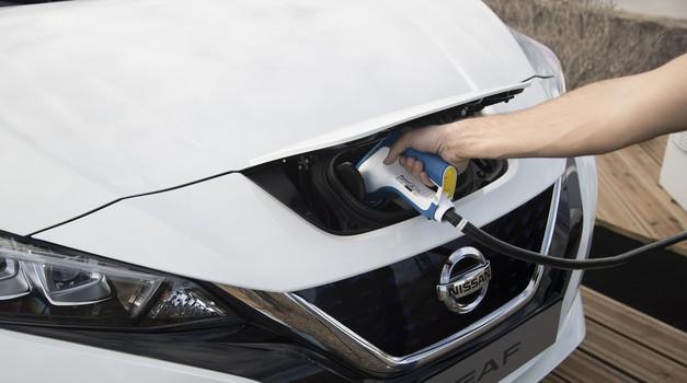 Poticaji za električne automobile - u 2 minute razgrabljeno 22 milijuna kuna!