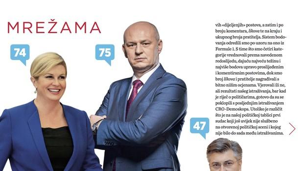 Facebook je poput nogometa - platforma na kojoj uspijevaju i siromašni - Predsjednica i Sudac kralj su i kraljica, a dobri su i Sinčić i Pernar