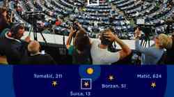 Dubravka Šuica je najbolje rangirana u EU parlamentu i drži broj 13., odlična je još i Biljana Borzan kojoj pripada broj 51., a Sinčić je 755., visoko na galeriji