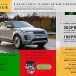 Da nema više benzinaca bez pomoći elektrike svjedoče i novi Land Rover Discovery Sport, a i Range Rover Evoque (foto: Land Rover)