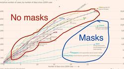 Pa sad vi ne nosite maske, u Japanu, Koreji, Kini... i 3 x manje zaraženih samo zbog toga što nose maske