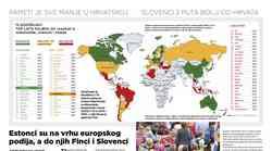 Slovenci 3x bolji od naših maturatata koji uglavnom završavaju i s 5,0! Pameti je sve manje u Hrvatskoj, pa kako to kad su svi odlikaši. Poražavajući rezultati Pisa testa
